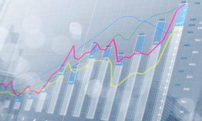 Tracking Error, skydda Dina investeringar