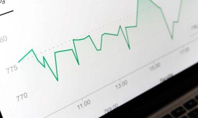 fear of missing out en vanlig känsla i investeringsvärlden. FOMO debuterar på Chicagobörsen vilket gör att det nu blir enklare att ta del av heta trender.